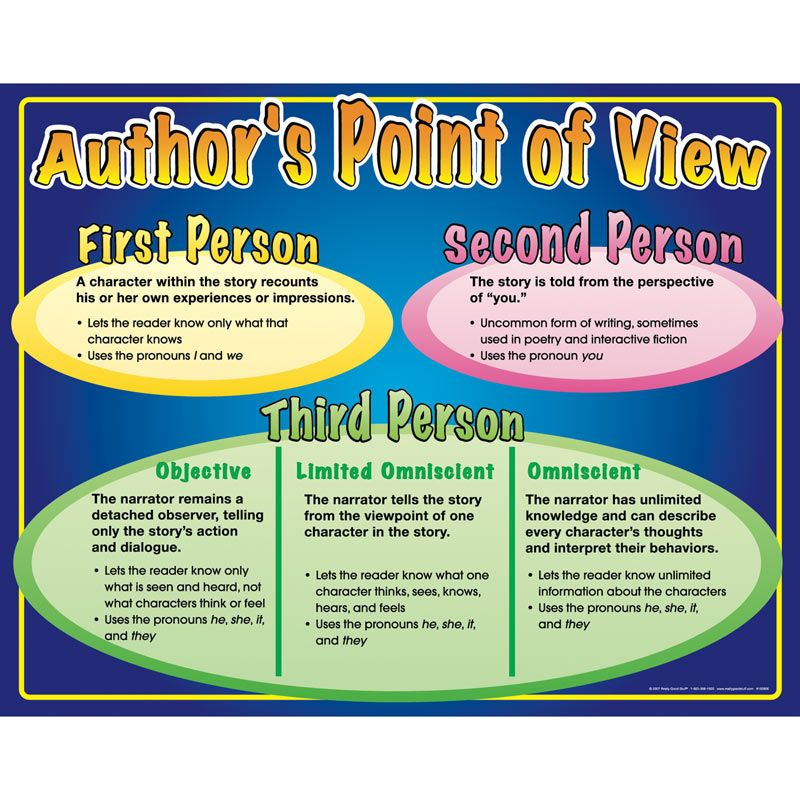 Authorspointofview