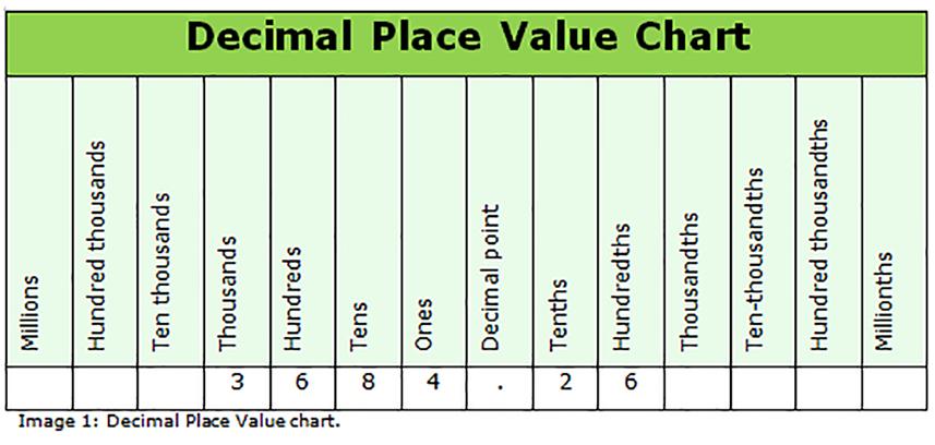 math worksheet : decimal place value cards ks2  ks2 place value primary resources  : Decimal Place Value Chart Worksheet