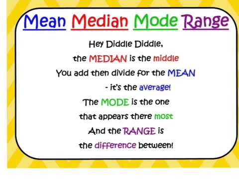 Mean median mode 45j mmm3 ccuart Gallery